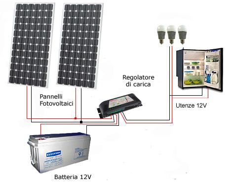 Pannelli solari casa: Pannelli fotovoltaici da giardino